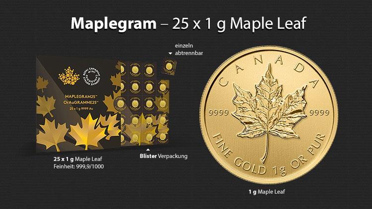 maplegram-25-1-g-maple-leaf-gold